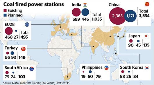 planned coa-fired power plants